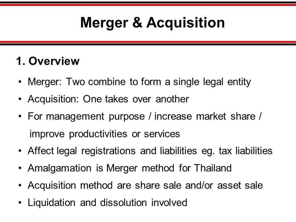 1.ประมวลกฎหมายแพ่งและพาณิชย์ ว่าด้วย หุ้นส่วนบริษัท และนิติกรรมสัญญา 2.