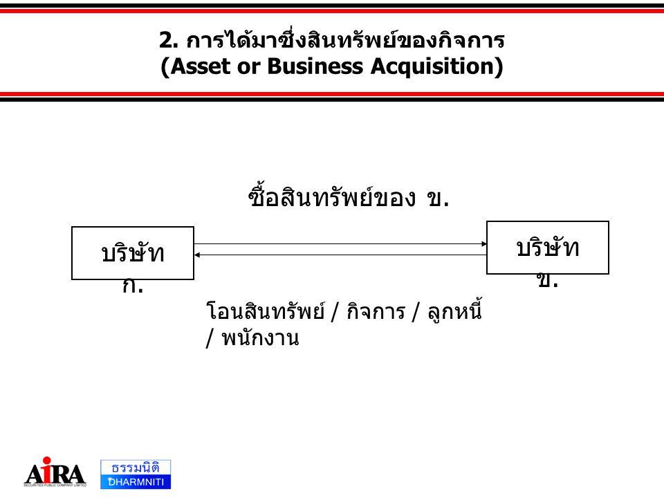 บริษัท ก. บริษัท ข. ซื้อสินทรัพย์ของ ข. โอนสินทรัพย์ / กิจการ / ลูกหนี้ / พนักงาน 2. การได้มาซึ่งสินทรัพย์ของกิจการ (Asset or Business Acquisition)