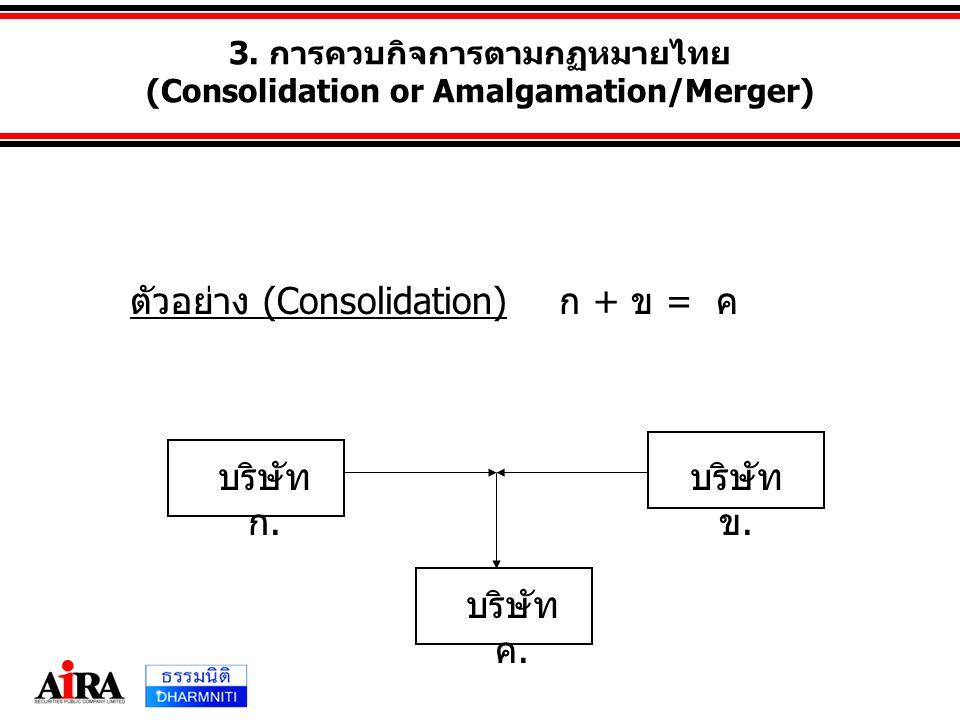 บริษัท ก. บริษัท ข. ตัวอย่าง (Consolidation) ก + ข = ค บริษัท ค. 3. การควบกิจการตามกฏหมายไทย (Consolidation or Amalgamation/Merger)