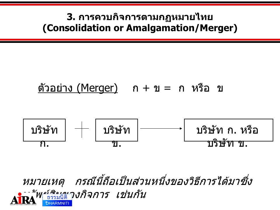 บริษัท ก.บริษัท ข. ตัวอย่าง (Merger) ก + ข = ก หรือ ข บริษัท ก.