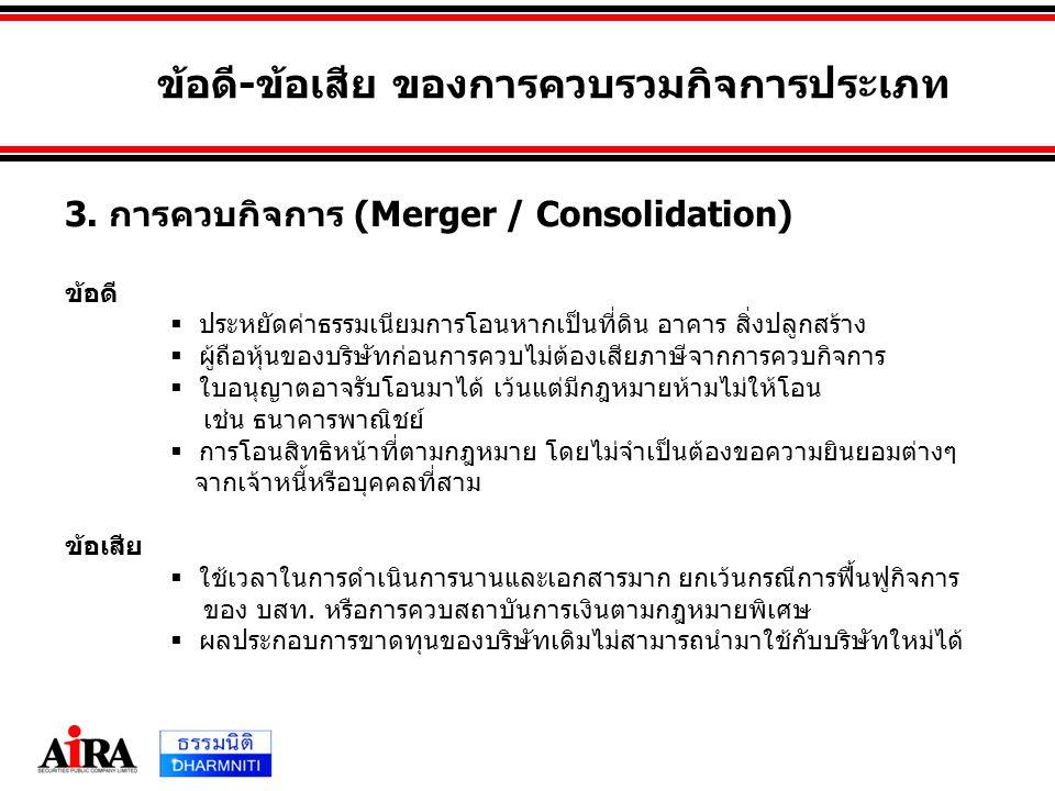 ข้อดี-ข้อเสีย ของการควบรวมกิจการประเภท 3. การควบกิจการ (Merger / Consolidation) ข้อดี  ประหยัดค่าธรรมเนียมการโอนหากเป็นที่ดิน อาคาร สิ่งปลูกสร้าง  ผ