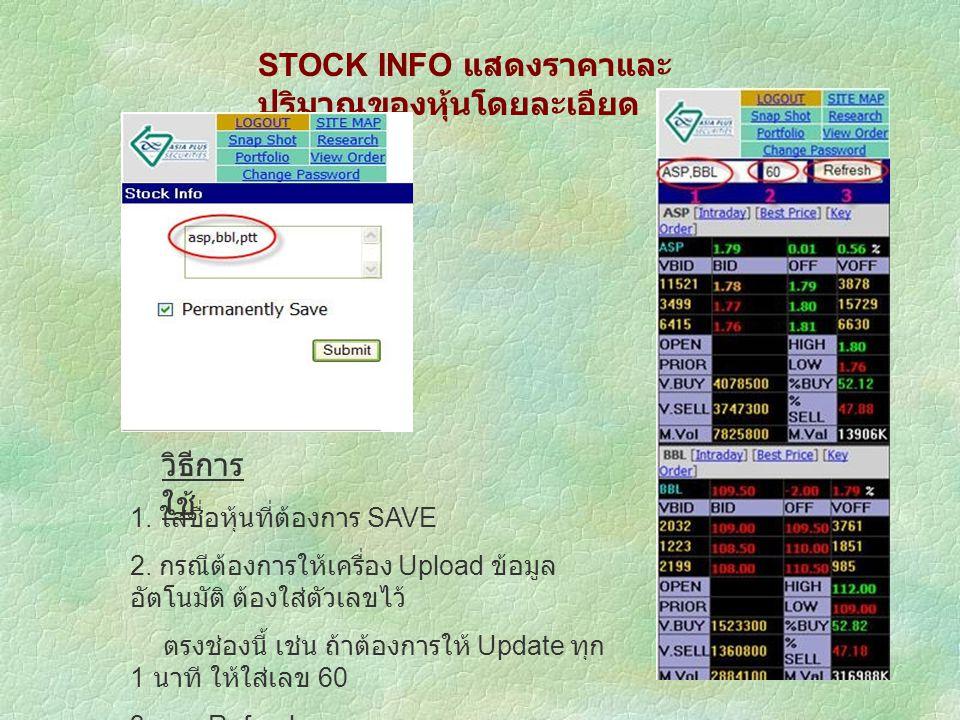 STOCK INFO แสดงราคาและ ปริมาณของหุ้นโดยละเอียด 1. ใส่ชื่อหุ้นที่ต้องการ SAVE 2.
