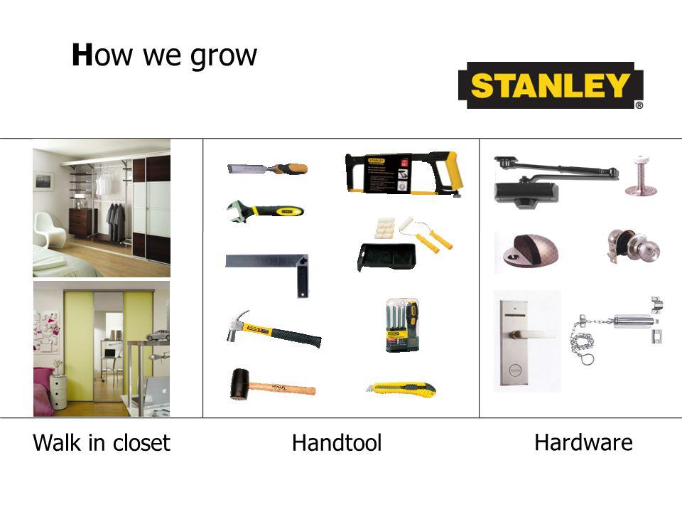 Hardware Handtool Walk in closet