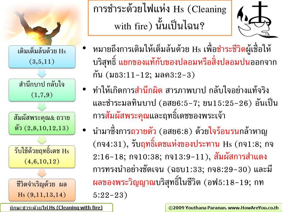 • มธ3:11-12เราให้เจ้าทั้งหลายรับบัพติศมาด้วยน้ำ แสดงว่ากลับใจใหม่ก็จริง แต่พระองค์ผู้จะมาภายหลัง เรา ทรงมีอิทธิฤทธิ์ยิ่งกว่าเราอีก ซึ่งเราไม่คู่ควรแม้จะถอดฉลองพระบาทของพระองค์ พระองค์จะทรงให้ เจ้าทั้งหลาย รับบัพติศมาด้วยพระวิญญาณบริสุทธิ์และด้วยไฟ 12 พระหัตถ์ของพระองค์ถือพลั่วพร้อมแล้ว และจะทรงชำระลานข้าวของพระองค์ให้ทั่ว พระองค์จะทรงเก็บข้าวของพระองค์ไว้ในยุ้งฉาง แต่พระองค์จะ ทรงเผาแกลบด้วยไฟที่ไม่รู้ดับ • มลค3:2-3 แต่ใครจะทนอยู่ได้ในวันที่ท่านมา และใครจะยืนมั่นอยู่ได้เมื่อท่านปรากฏตัว เพราะว่าท่าน เป็นประดุจไฟถลุงแร่ และประดุจสบู่ของช่างซักฟอก 3 ท่านจะนั่งลงอย่างช่างหลอมและช่างถลุงเงิน และ ท่านจะชำระบุตรหลานของเลวีให้บริสุทธิ์ และถลุงเขาอย่างถลุงทองคำและถลุงเงิน จนกว่าเขาจะนำเครื่อง บูชาอันถูกต้องถวายแด่พระเจ้า • อสย6:5-8 และข้าพเจ้าว่า วิบัติแก่ข้าพเจ้า เพราะข้าพเจ้าพินาศแล้ว เพราะข้าพเจ้าเป็นคนริมฝีปากไม่ สะอาด และข้าพเจ้าอยู่ในหมู่ชนชาติที่ริมฝีปากไม่สะอาด เพราะนัยน์ตาของข้าพเจ้าได้เห็นกษัตริย์ คือพระ เจ้าจอมโยธา 6 แล้วตนหนึ่งในเสราฟิมบินมาหาข้าพเจ้า ในมือมีถ่านเพลิง ซึ่งเขาเอาคีมคีบมาจากแท่นบูชา 7 และเขาถูกต้องปากของข้าพเจ้าพูดว่า ดูเถิด สิ่งนี้ได้ถูกต้องริมฝีปากของเจ้าแล้ว กรรมชั่วของเจ้าก็ถูกยก เสีย และเจ้าก็จะรับการลบมลทินบาปและข้าพเจ้าได้ยินพระสุรเสียงขององค์พระผู้เป็นเจ้าตรัสว่า เราจะใช้ ผู้ใดไป และผู้ใดจะไปแทนเรา แล้วข้าพเจ้าทูลว่า ข้าพระองค์อยู่นี่ พระเจ้าข้า ขอทรงใช้ข้าพระองค์ ไปเถิด ©2009 Youthana Paranan.