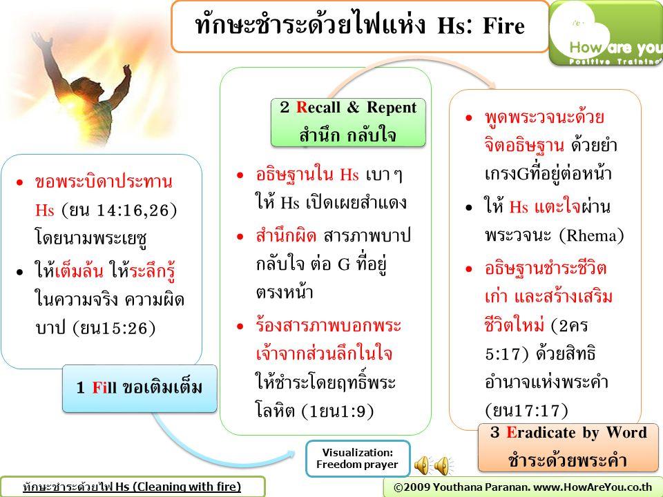 ทักษะชำระด้วยไฟแห่ง Hs: Fire ©2009 Youthana Paranan. www.HowAreYou.co.th Visualization: Freedom prayer ทักษะชำระด้วยไฟ Hs (Cleaning with fire)