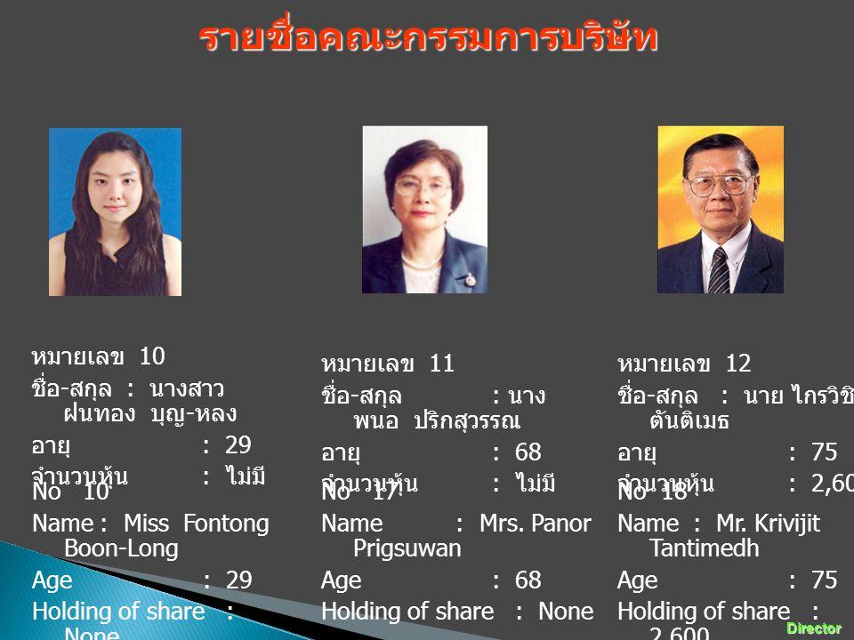 หมายเลข 11 ชื่อ - สกุล : นาง พนอ ปริกสุวรรณ อายุ : 68 จำนวนหุ้น : ไม่มี No 17 Name : Mrs. Panor Prigsuwan Age: 68 Holding of share : None หมายเลข 12 ช
