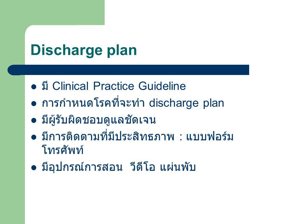 Discharge plan  มี Clinical Practice Guideline  การกำหนดโรคที่จะทำ discharge plan  มีผู้รับผิดชอบดูแลชัดเจน  มีการติดตามที่มีประสิทธภาพ : แบบฟอร์ม
