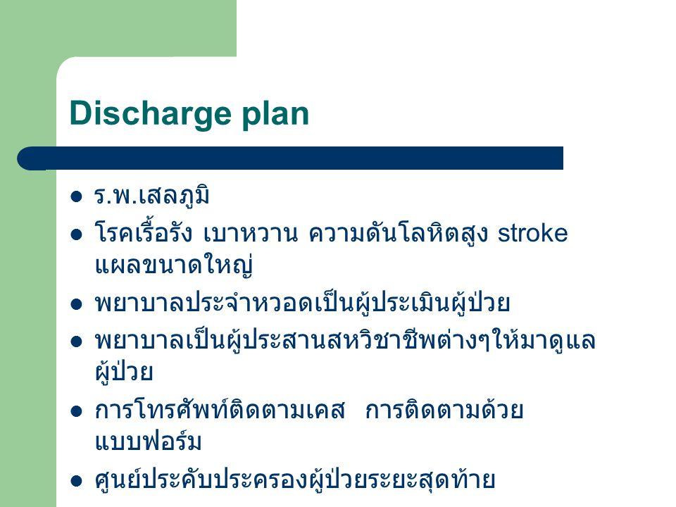 Discharge plan  ร. พ. เสลภูมิ  โรคเรื้อรัง เบาหวาน ความดันโลหิตสูง stroke แผลขนาดใหญ่  พยาบาลประจำหวอดเป็นผู้ประเมินผู้ป่วย  พยาบาลเป็นผู้ประสานสห