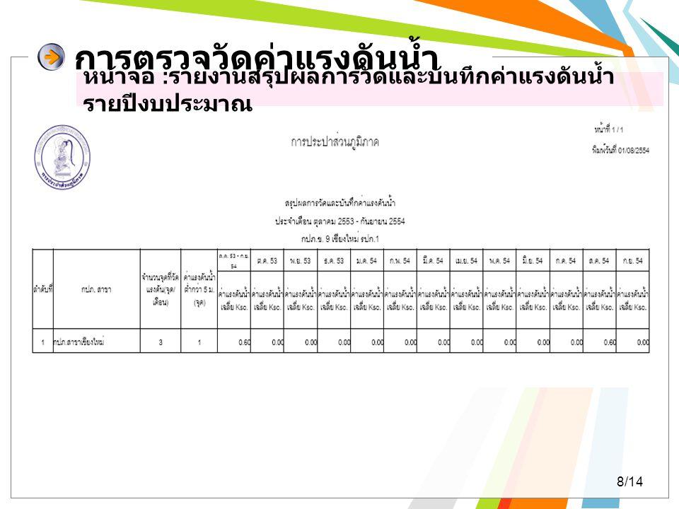 การตรวจวัดค่าแรงดันน้ำ หน้าจอ : รายงานสรุปผลการวัดและบันทึกค่าแรงดันน้ำ รายปีงบประมาณ 8/14