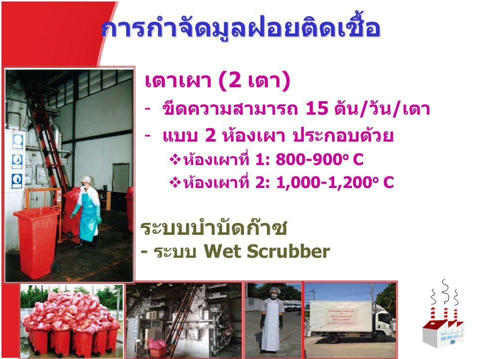 การกำจัดมูลฝอยติดเชื้อ เตาเผา (2 เตา) -ขีดความสามารถ 15 ตัน/วัน/เตา -แบบ 2 ห้องเผา ประกอบด้วย  ห้องเผาที่ 1: 800-900 o C  ห้องเผาที่ 2: 1,000-1,200