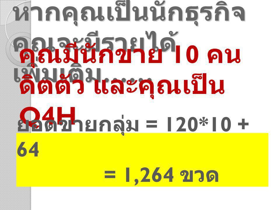 ยอดขายรวมของทั้ง บริษัท = 3920 ขวด หากทั้ง บริษัท มี Q3H = 5 คน บาท 1MAR2,688 2HMR43,904 3TR3,136 ทัวร์ 37,632 4SKHR3,136 สิ้นปี 37,632 5DKHR6,272 6TK