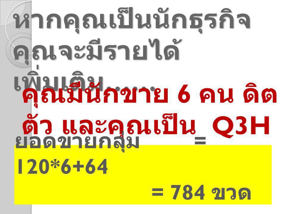 เดือนที่ 3 จะได้รายได้เพิ่มเติม....  ยกตัวอย่างเช่น MAR 9,600PV ( 80*120 ขวด ) = 1 point = 2,688 บาท *** MAR เปลี่ยนแปลงทุกเดือนตาม จำนวน QH เงินสดสุ