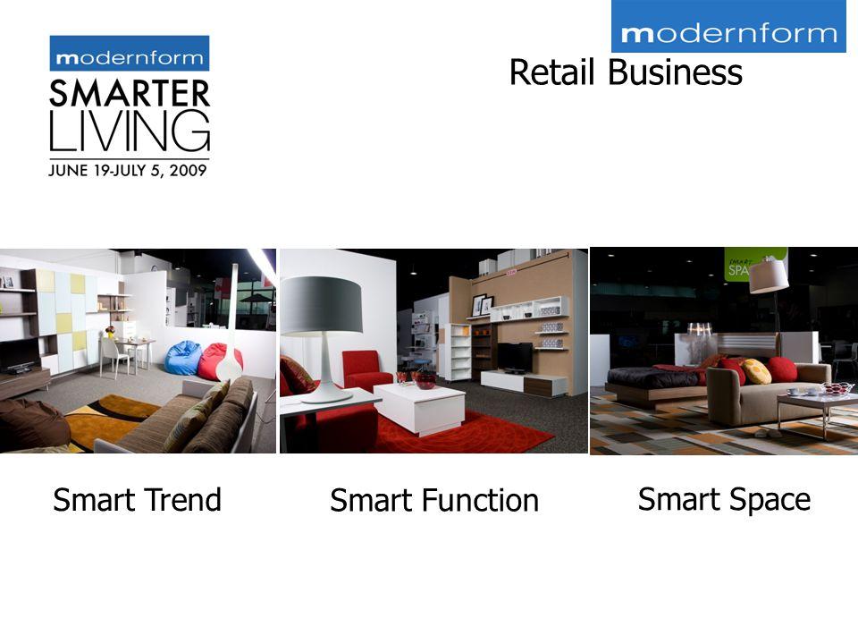 Smart Trend Smart Function Smart Space