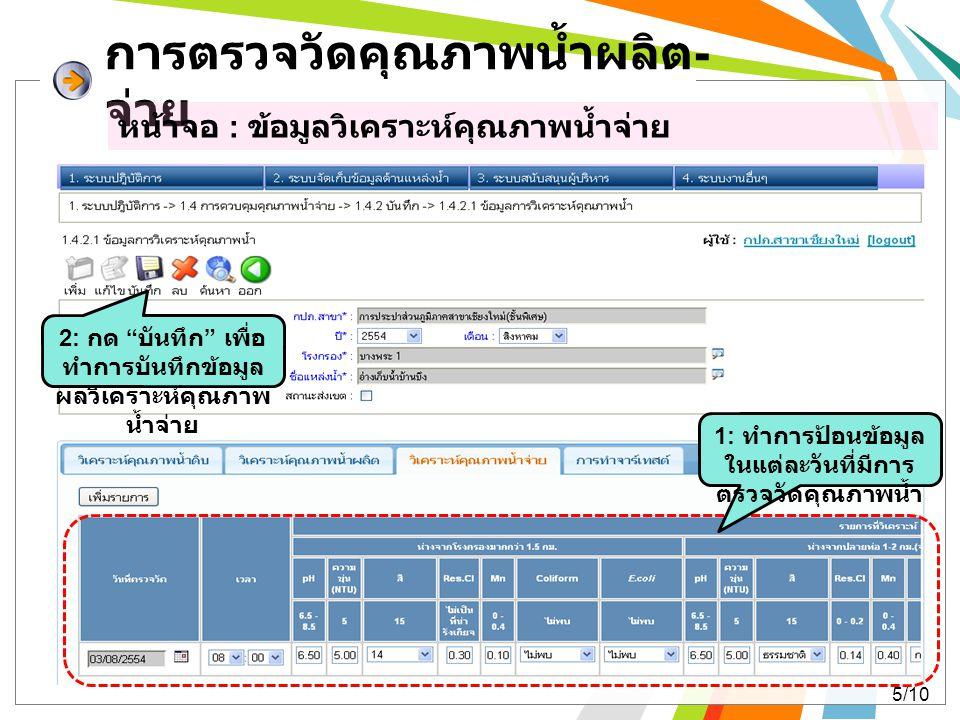 การตรวจวัดคุณภาพน้ำผลิต - จ่าย หน้าจอ : ข้อมูลวิเคราะห์คุณภาพน้ำจ่าย 1: ทำการป้อนข้อมูล ในแต่ละวันที่มีการ ตรวจวัดคุณภาพน้ำ 2: กด บันทึก เพื่อ ทำการบันทึกข้อมูล ผลวิเคราะห์คุณภาพ น้ำจ่าย 5/10
