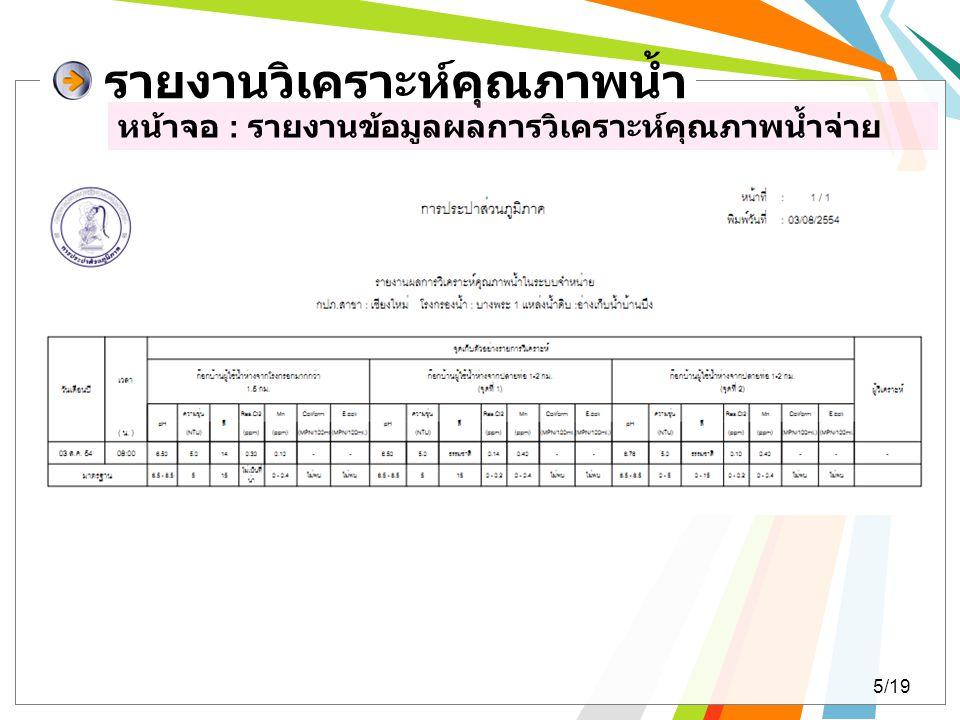 รายงานวิเคราะห์คุณภาพน้ำ หน้าจอ : รายงานข้อมูลผลการวิเคราะห์คุณภาพน้ำจ่าย 5/19