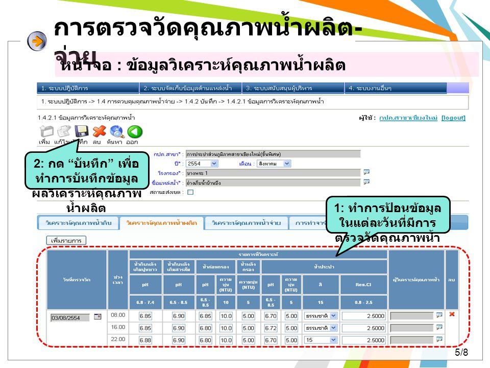 การตรวจวัดคุณภาพน้ำผลิต - จ่าย หน้าจอ : ข้อมูลวิเคราะห์คุณภาพน้ำผลิต 1: ทำการป้อนข้อมูล ในแต่ละวันที่มีการ ตรวจวัดคุณภาพน้ำ 2: กด บันทึก เพื่อ ทำการบันทึกข้อมูล ผลวิเคราะห์คุณภาพ น้ำผลิต 5/8
