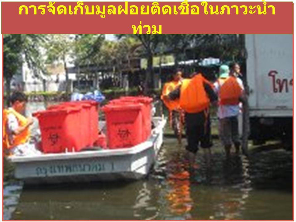 การจัดเก็บมูลฝอยติดเชื้อใน ภาวะน้ำท่วม