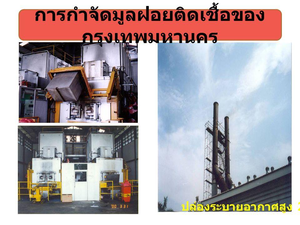  การจัดเก็บ - บริษัท กรุงเทพธนาคม จำกัด  การกำจัด - เผาที่อุณหภูมิ 1,000- 1,200 o C - 15 ตัน / เตาเผา / วัน ( จำนวน 2 เตาเผา ) การกำจัดมูลฝอยติดเชื้อของ กรุงเทพมหานคร