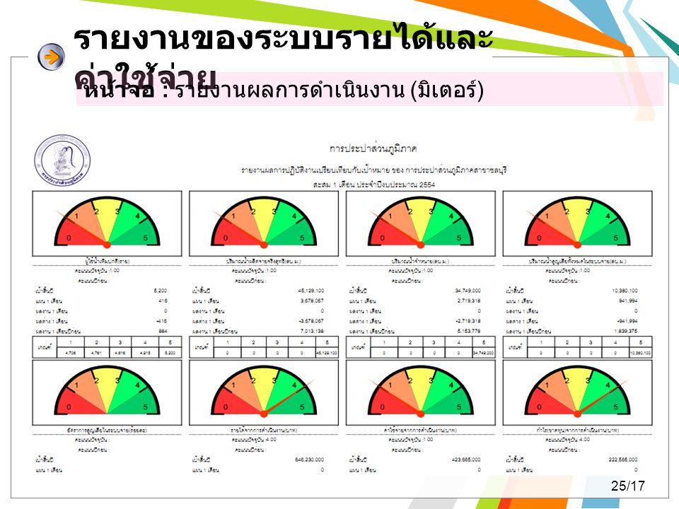 รายงานของระบบรายได้และ ค่าใช้จ่าย หน้าจอ : รายงานผลการดำเนินงาน ( มิเตอร์ ) 25/17