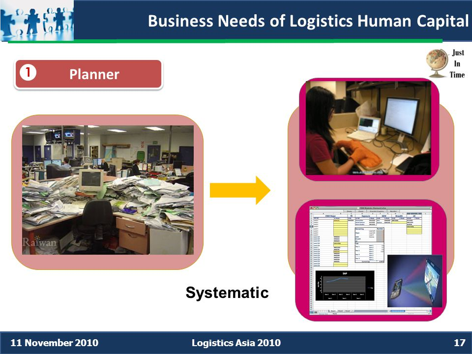 Business Needs of Logistics Human Capital Planner 1 Systematic 11 November 2010Logistics Asia 201017