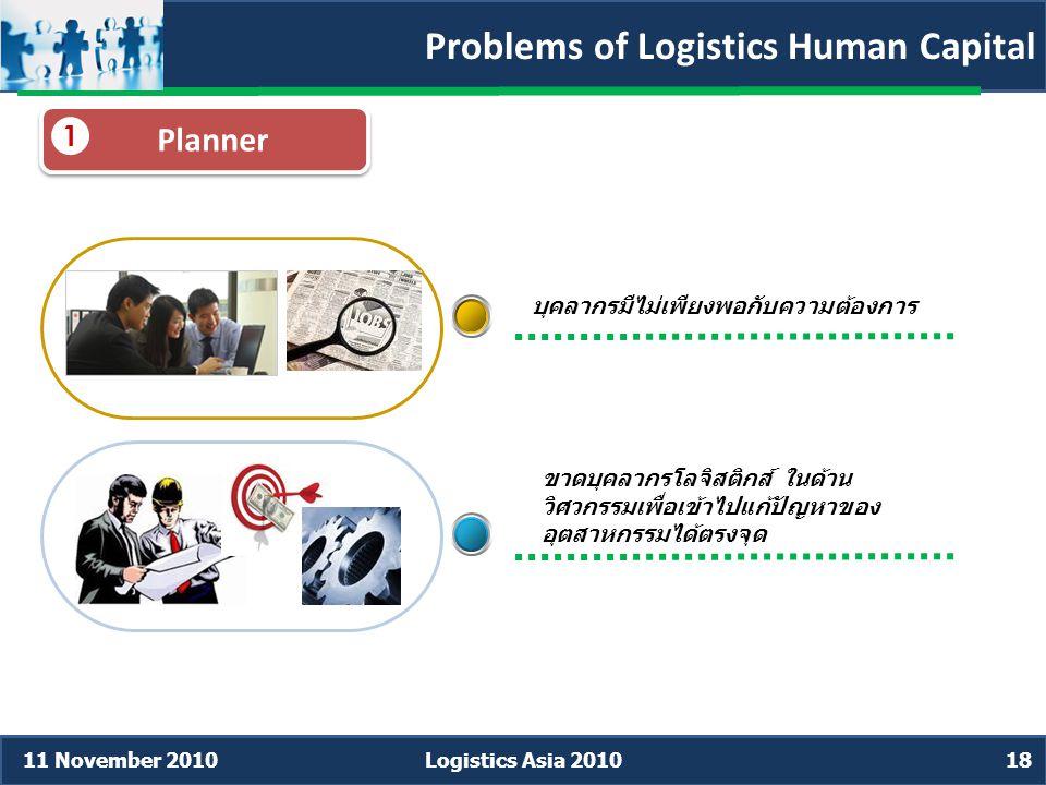 Problems of Logistics Human Capital Planner 1 บุคลากรมีไม่เพียงพอกับความต้องการ ขาดบุคลากรโลจิสติกส์ ในด้าน วิศวกรรมเพื่อเข้าไปแก้ปัญหาของ อุตสาหกรรมได้ตรงจุด 11 November 2010Logistics Asia 201018