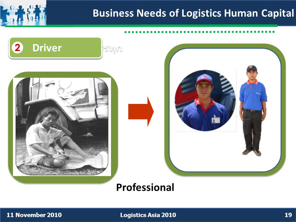 Business Needs of Logistics Human Capital พนักงานขับรถบรรทุก Driver 2 Professional 11 November 2010Logistics Asia 201019