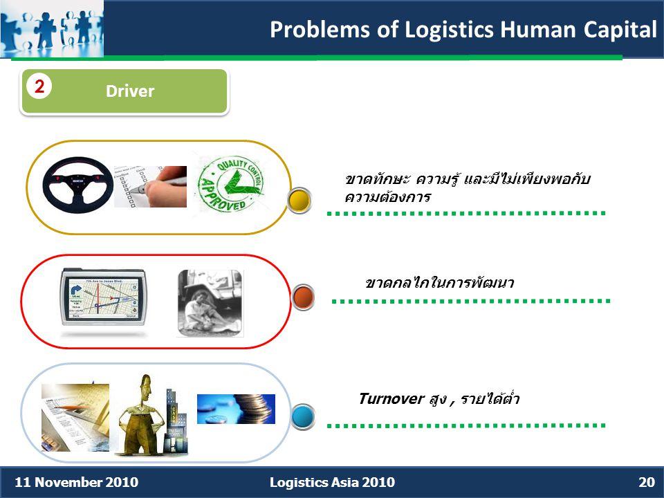 11 November 2010Logistics Asia 201020 Problems of Logistics Human Capital Driver 2 ขาดทักษะ ความรู้ และมีไม่เพียงพอกับ ความต้องการ ขาดกลไกในการพัฒนา Turnover สูง, รายได้ต่ำ