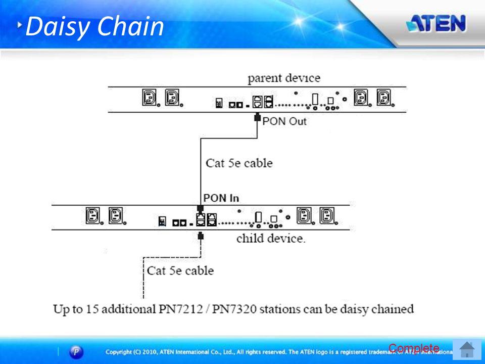 Daisy Chain Complete
