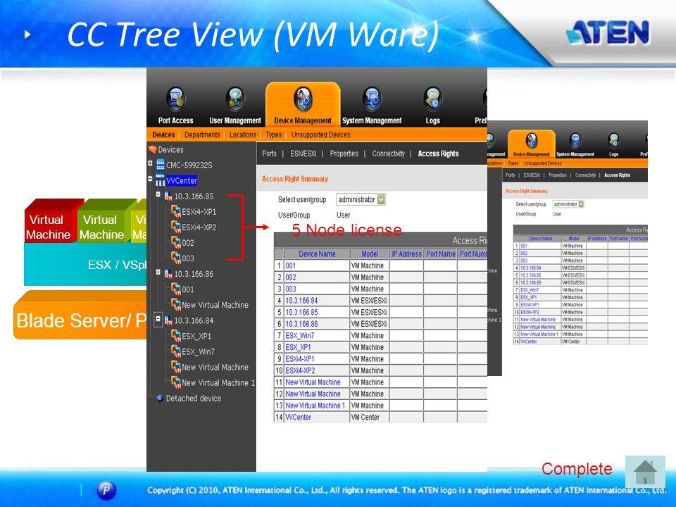 CC Tree View (VM Ware) Complete ESX / VSphere Virtual Machine Blade Server/ Physical Machine VCenter Virtual Machine Virtual Machine Virtual Machine 5 Node license
