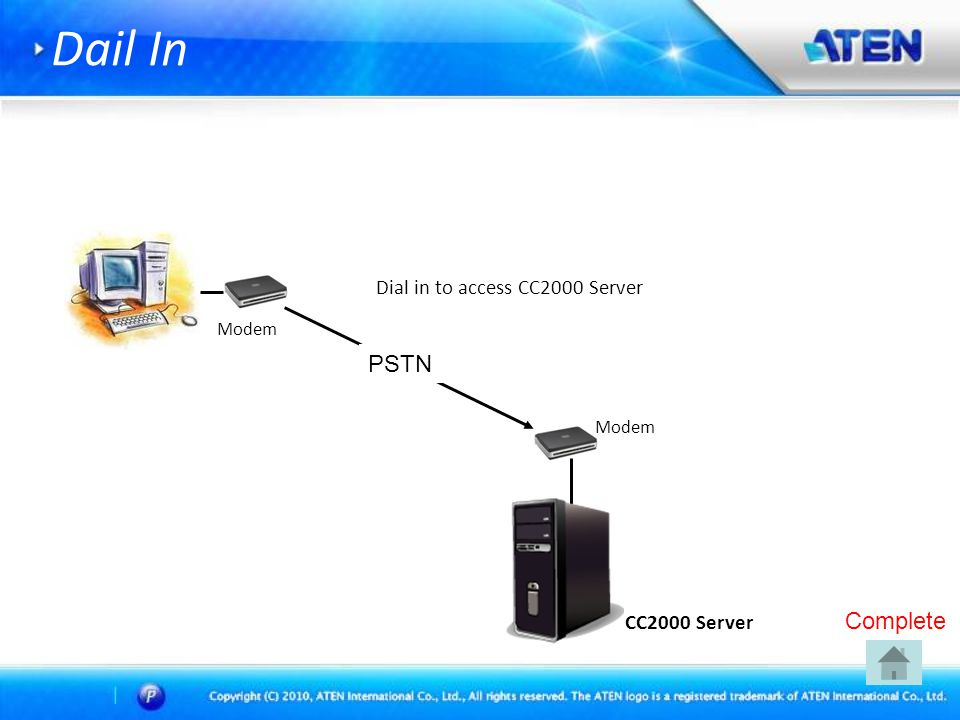 Dail In CC2000 Server Modem PSTN Dial in to access CC2000 Server Complete