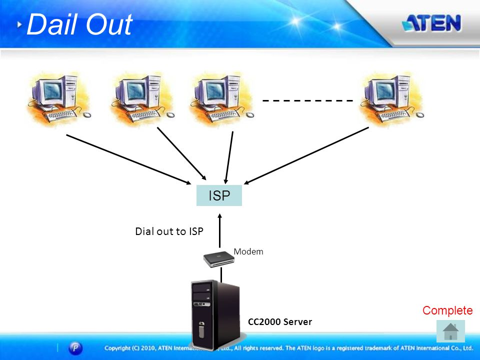 Complete Modem ISP Dial out to ISP CC2000 Server Dail Out