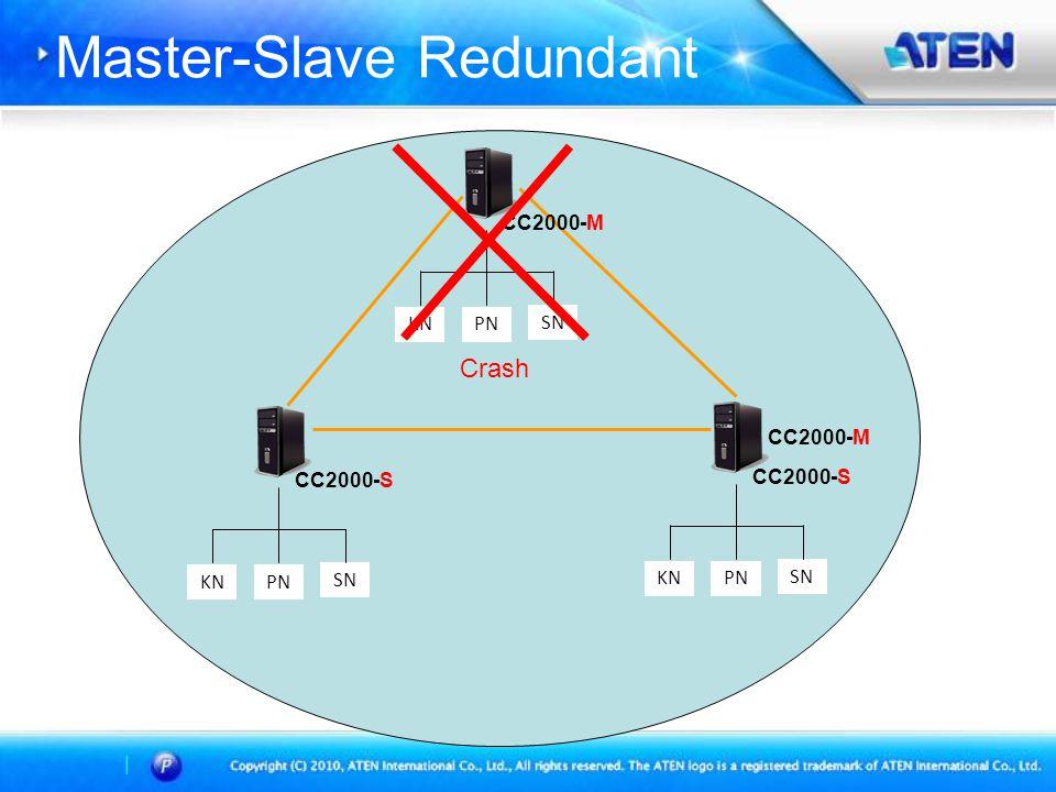 KNPN SN CC2000-S KNPN SN CC2000-S KNPN SN CC2000-M Crash CC2000-M Master-Slave Redundant