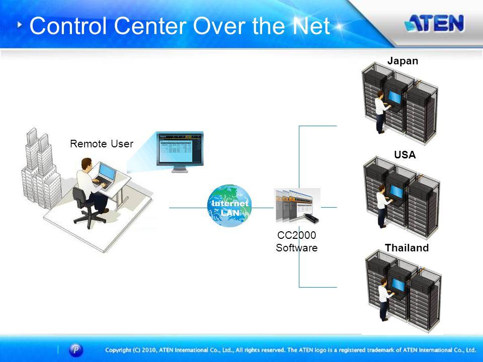 Japan USA Thailand Remote User CC2000 Software Control Center Over the Net