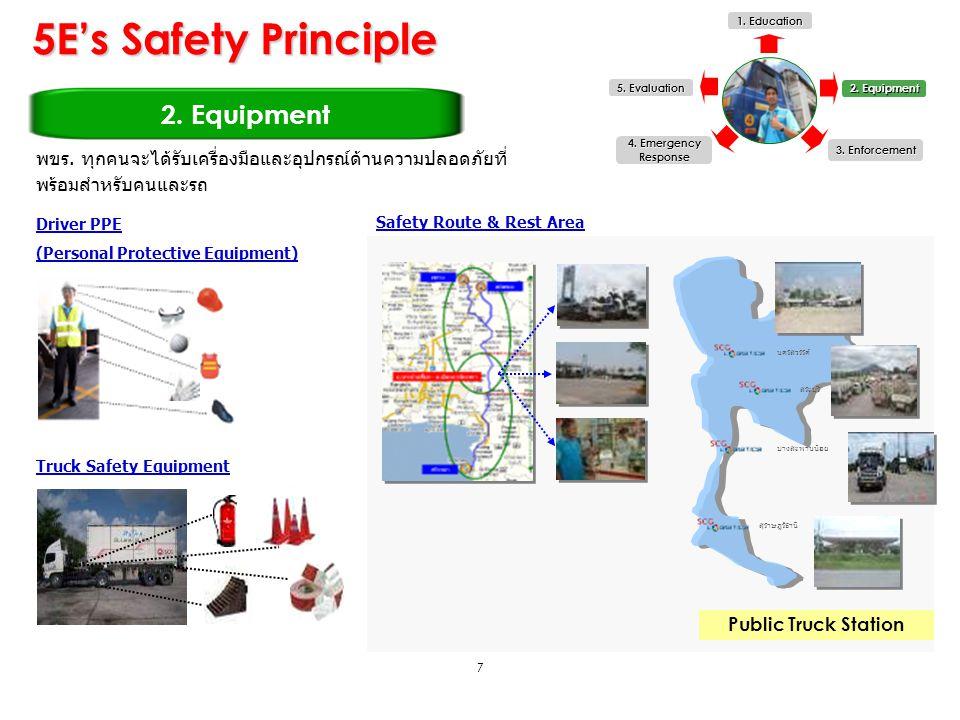7 5E's Safety Principle 2. Equipment 1. Education 2. Equipment 3. Enforcement 5. Evaluation 4. Emergency Response พขร. ทุกคนจะได้รับเครื่องมือและอุปกร