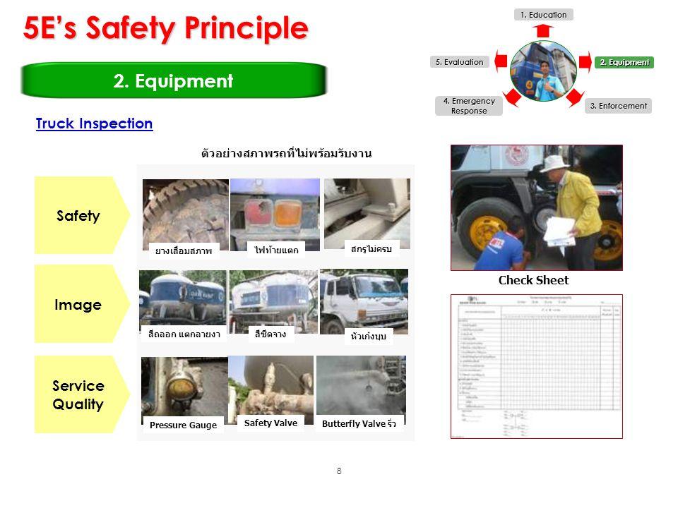 8 5E's Safety Principle 2. Equipment 1. Education 2. Equipment 3. Enforcement 5. Evaluation 4. Emergency Response Truck Inspection ยางเสื่อมสภาพ Safet