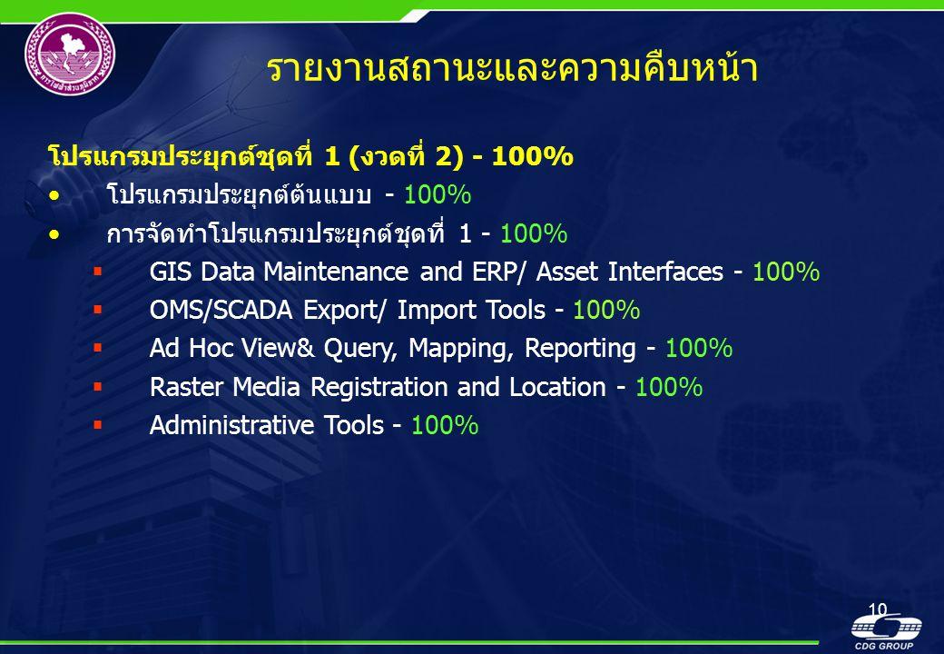 10 รายงานสถานะและความคืบหน้า โปรแกรมประยุกต์ชุดที่ 1 (งวดที่ 2) - 100% •โปรแกรมประยุกต์ต้นแบบ - 100% •การจัดทำโปรแกรมประยุกต์ชุดที่ 1 - 100%  GIS Dat