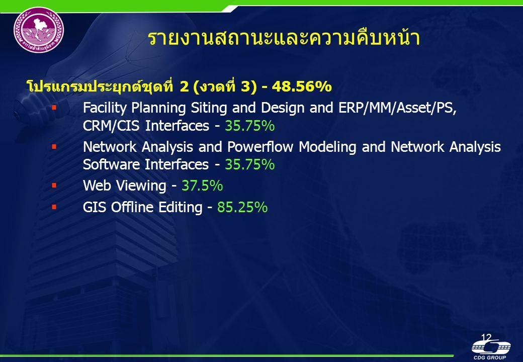 12 รายงานสถานะและความคืบหน้า โปรแกรมประยุกต์ชุดที่ 2 (งวดที่ 3) - 48.56%  Facility Planning Siting and Design and ERP/MM/Asset/PS, CRM/CIS Interfaces