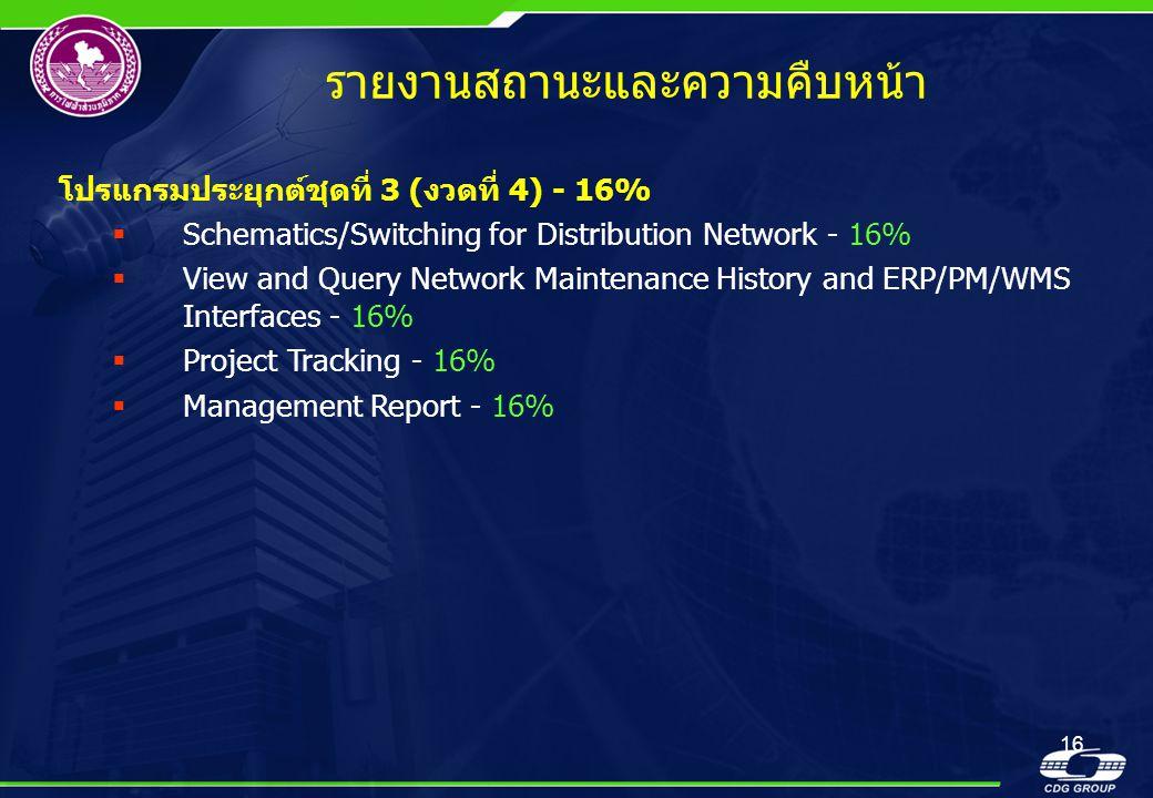 16 รายงานสถานะและความคืบหน้า โปรแกรมประยุกต์ชุดที่ 3 (งวดที่ 4) - 16%  Schematics/Switching for Distribution Network - 16%  View and Query Network M