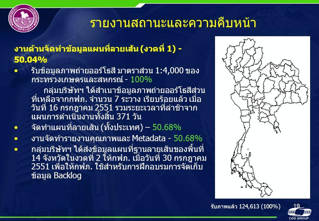 19 รายงานสถานะและความคืบหน้า งานด้านจัดทำข้อมูลแผนที่ลายเส้น (งวดที่ 1) - 50.04% •รับข้อมูลภาพถ่ายออร์โธสี มาตราส่วน 1:4,000 ของ กระทรวงเกษตรและสหกรณ์
