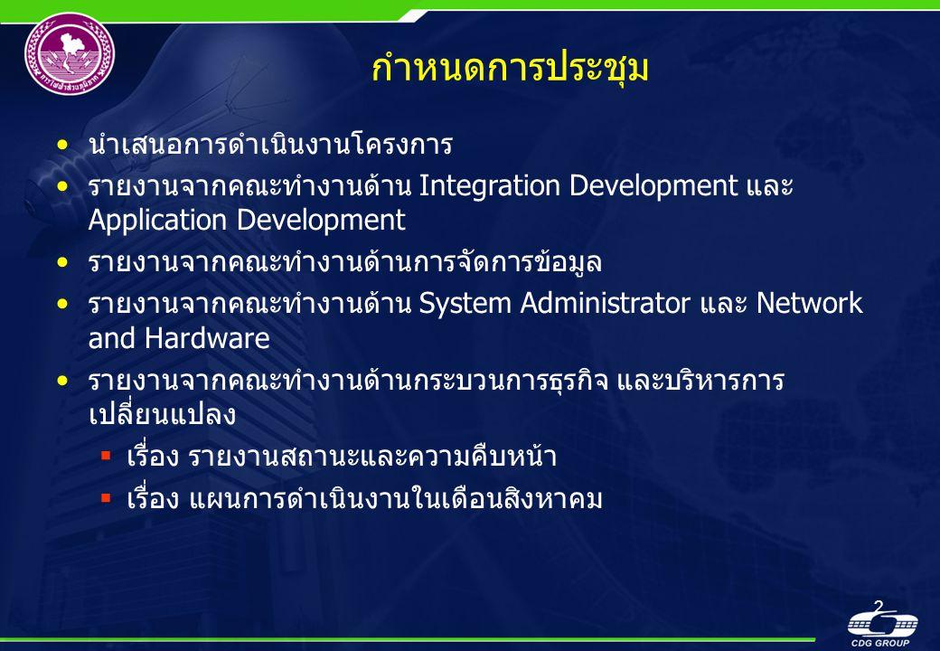 2 กำหนดการประชุม •นำเสนอการดำเนินงานโครงการ •รายงานจากคณะทำงานด้าน Integration Development และ Application Development •รายงานจากคณะทำงานด้านการจัดการ