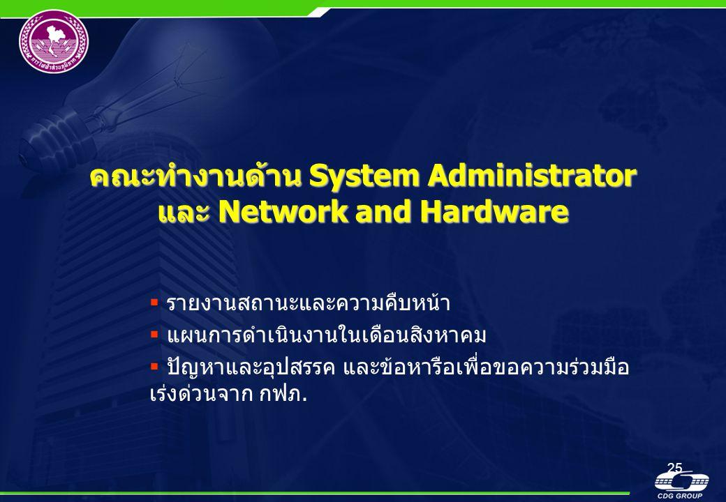25 คณะทำงานด้าน System Administrator และ Network and Hardware  รายงานสถานะและความคืบหน้า  แผนการดำเนินงานในเดือนสิงหาคม  ปัญหาและอุปสรรค และข้อหารื