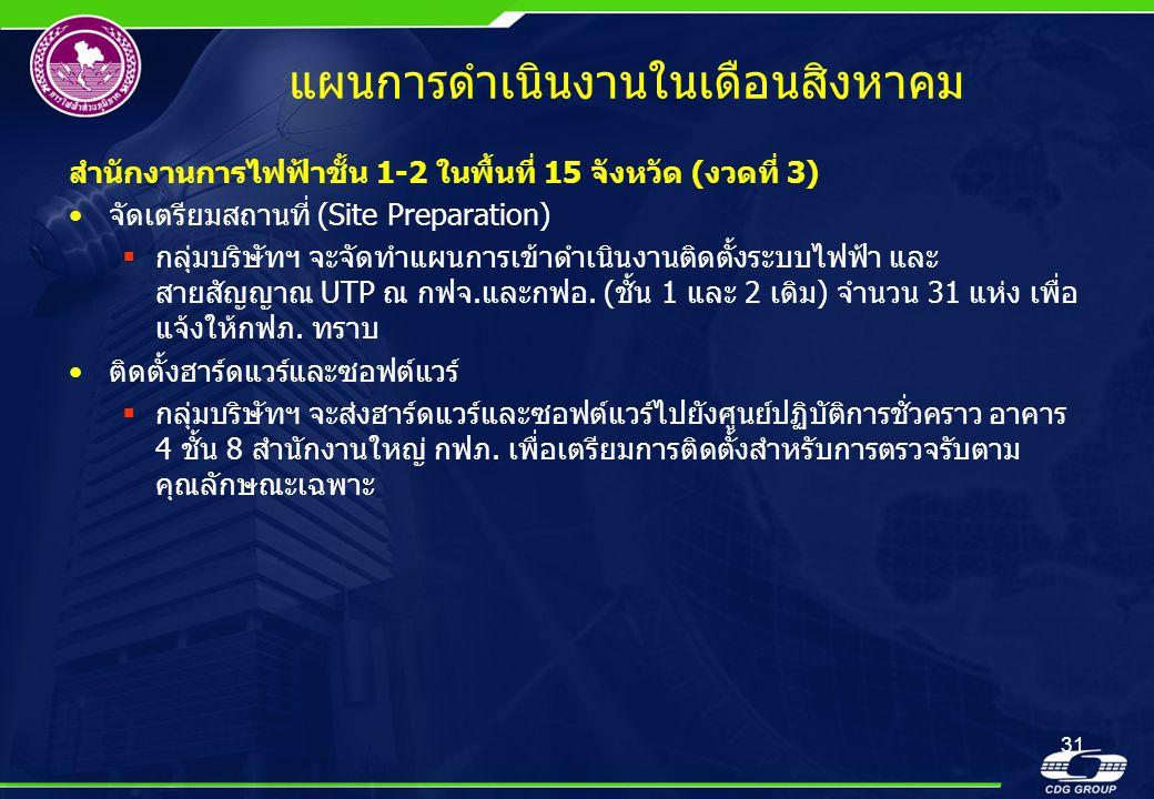 31 แผนการดำเนินงานในเดือนสิงหาคม สำนักงานการไฟฟ้าชั้น 1-2 ในพื้นที่ 15 จังหวัด (งวดที่ 3) •จัดเตรียมสถานที่ (Site Preparation)  กลุ่มบริษัทฯ จะจัดทำแ