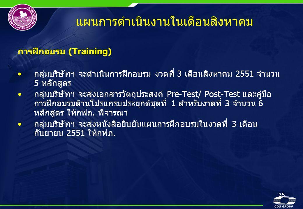 35 แผนการดำเนินงานในเดือนสิงหาคม การฝึกอบรม (Training) •กลุ่มบริษัทฯ จะดำเนินการฝึกอบรม งวดที่ 3 เดือนสิงหาคม 2551 จำนวน 5 หลักสูตร •กลุ่มบริษัทฯ จะส่