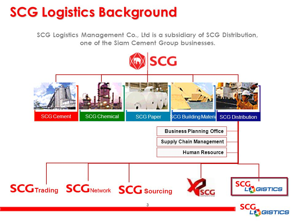 4 4 SCG Logistics Growth SCG Logistics has shown high growth potential.