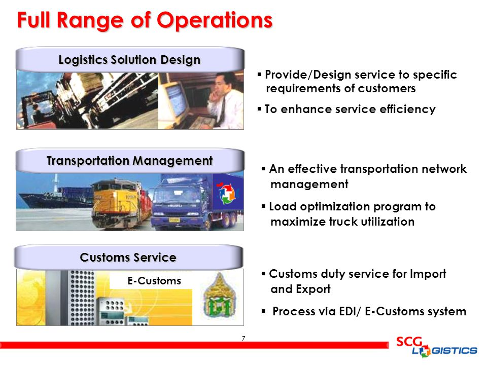 7 7 Full Range of Operations  Provide/Design service to specific requirements of customers  To enhance service efficiency  An effective transportation network management  Load optimization program to maximize truck utilization E-Customs  Customs duty service for Import and Export  Process via EDI/ E-Customs system Logistics Solution Design Transportation Management Customs Service