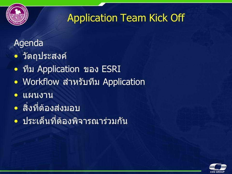 Application Team Kick Off Agenda •วัตถุประสงค์ •ทีม Application ของ ESRI •Workflow สำหรับทีม Application •แผนงาน •สิ่งที่ต้องส่งมอบ •ประเด็นที่ต้องพิจ
