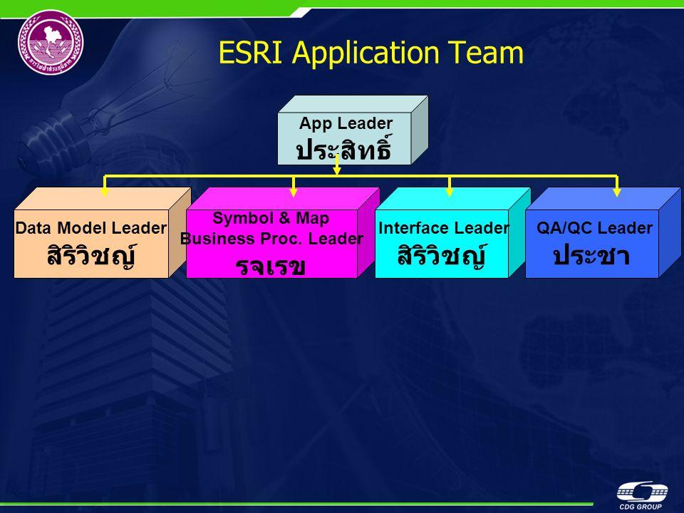 ESRI Application Team Data Model Leader สิริวิชญ์ App Leader ประสิทธิ์ Symbol & Map Business Proc. Leader รจเรข Interface Leader สิริวิชญ์ QA/QC Leade