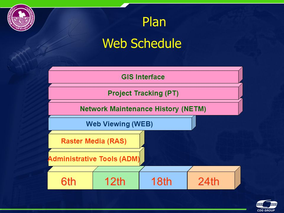 Plan 6th12th18th24th Administrative Tools (ADM) Raster Media (RAS) Web Viewing (WEB) Network Maintenance History (NETM) Project Tracking (PT) GIS Interface Web Schedule