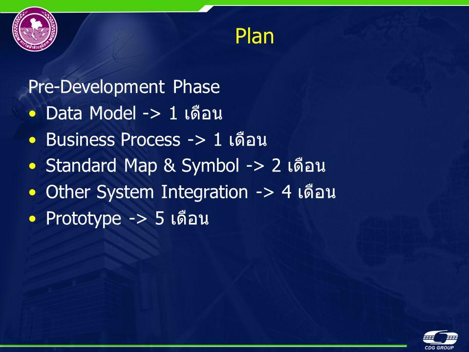 Plan Pre-Development Phase •Data Model -> 1 เดือน •Business Process -> 1 เดือน •Standard Map & Symbol -> 2 เดือน •Other System Integration -> 4 เดือน •Prototype -> 5 เดือน