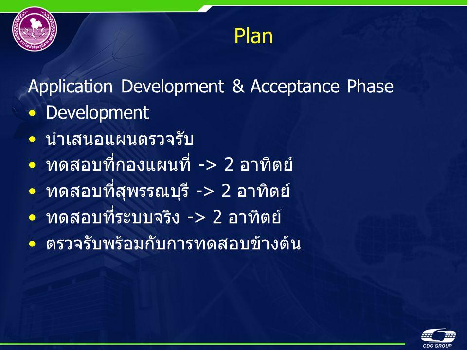 Plan Application Development & Acceptance Phase •Development •นำเสนอแผนตรวจรับ •ทดสอบที่กองแผนที่ -> 2 อาทิตย์ •ทดสอบที่สุพรรณบุรี -> 2 อาทิตย์ •ทดสอบ